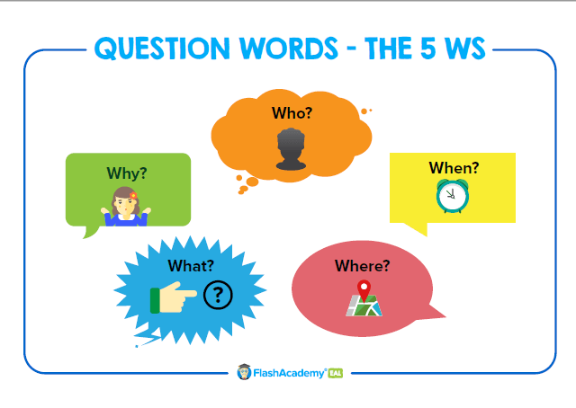 question words poster - FlashAcademy