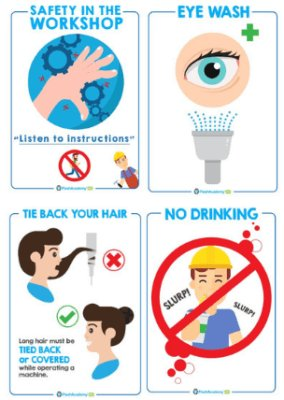 Design & Technology Safety Posters - FlashAcademy