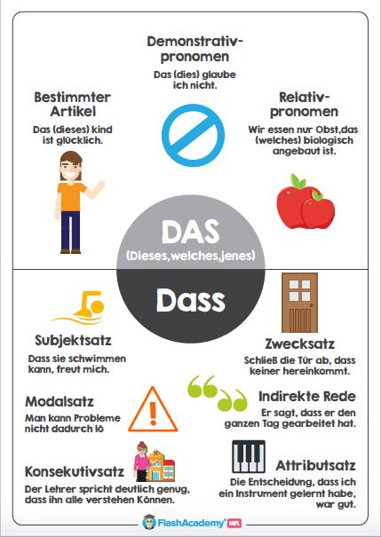 , Dass